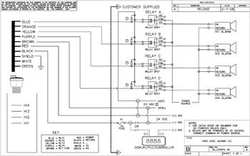 110cc Wiring Schematic Webcal Software