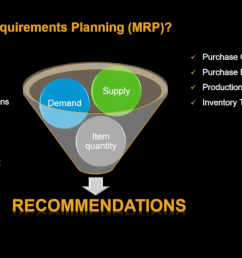what is mrp material requirements planning in sap business one  [ 1696 x 872 Pixel ]