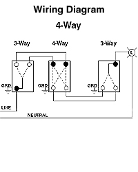 3 way switch wiring diagram leviton 2006 ford truck 1224 2