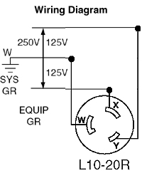 Wiring Diagram For 250 Volt Plug