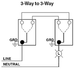 3 Way Switch Wiring Diagram Leviton Relationship For Employees 5603 2 Decora Rocker Quickwire Push In Ac Quiet