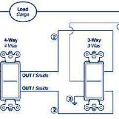 Wiring Diagram For A 4 Way Switch 2006 Drz 400 5604 2 15 Amp Decora Rocker Ac Quiet In Mahogany