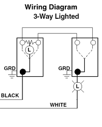 leviton decora three way switch wiring diagram toyota land cruiser dimmer and schematics blog source 5613 2w 15 amp rocker 3 ac quiet in white illuminated