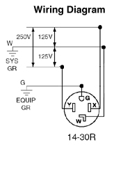 L630 Receptacle Wiring Diagram 100 Amp Plug And Receptacle