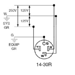 Nema 14 30 Plug Wiring Diagram Whirlpool Estate Washer Schematic 55054 Amp 30r Surface Mtg Receptacle In Black Leviton Electrical