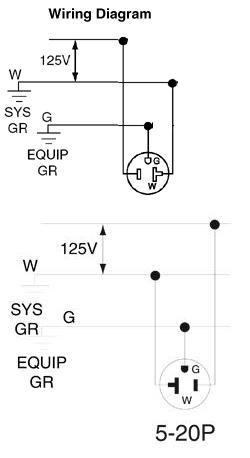 GFA20-3C