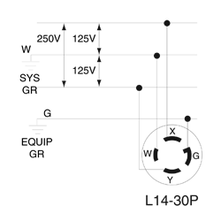 LC_DOC_WRG_PNG_L14 30P l14 30r wiring diagram efcaviation com nema 6 30r wiring diagram at crackthecode.co