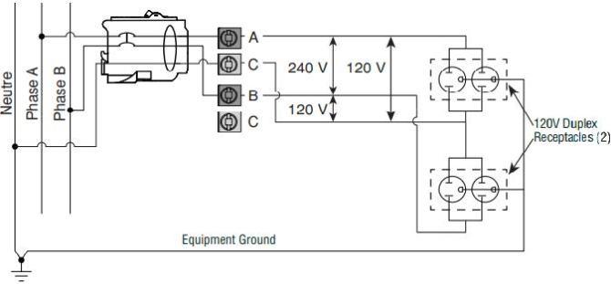 lp420mc  200 amp 42 space outdoor load center meter combo