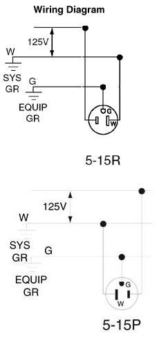 GFA15-6C