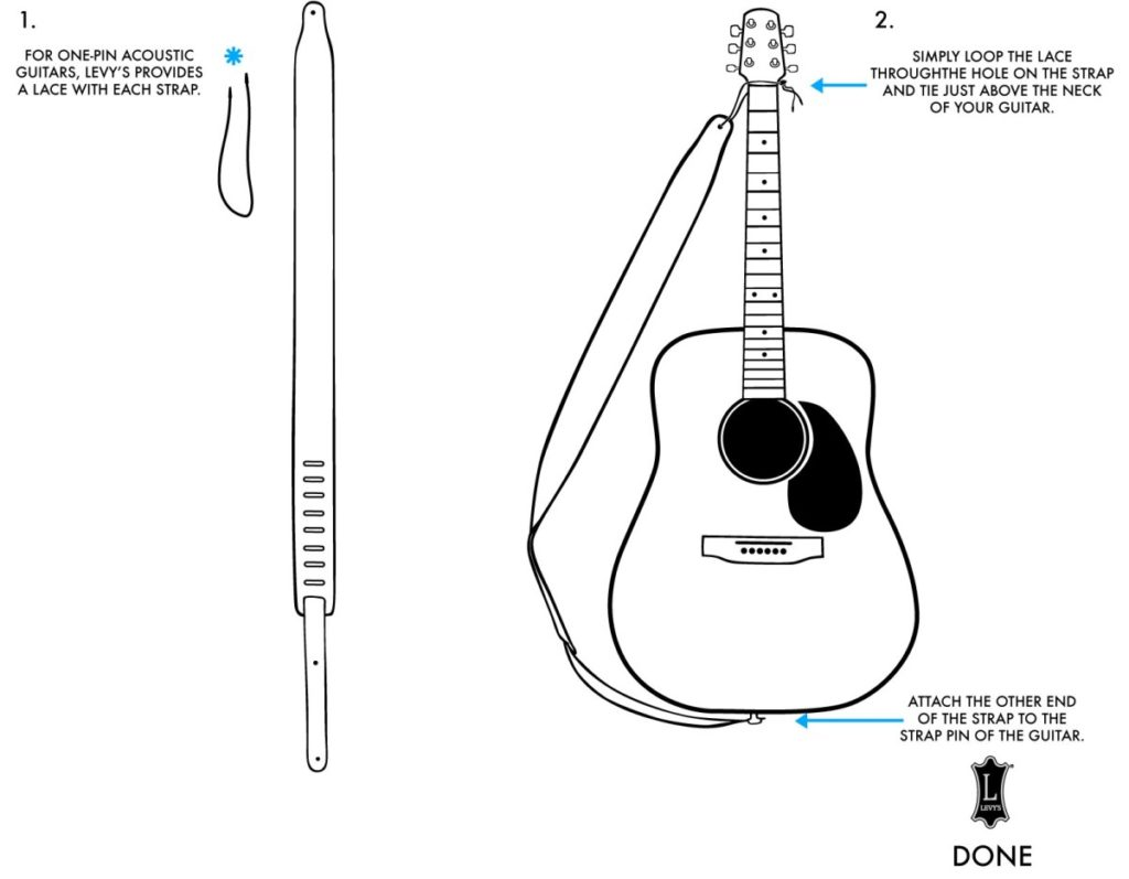 How To Attach A Strap To A Guitar