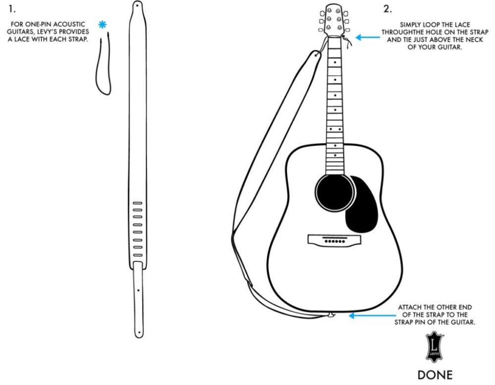 medium resolution of martin guitar wiring diagram wiring diagramacoustic guitar end pin wiring diagram schematic diagram