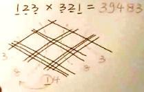 Fare moltiplicazioni con le linee