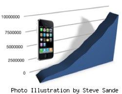 Record iPhone
