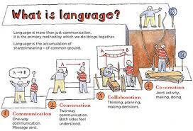 Language - (GiveMeSomeEnglish!!!)