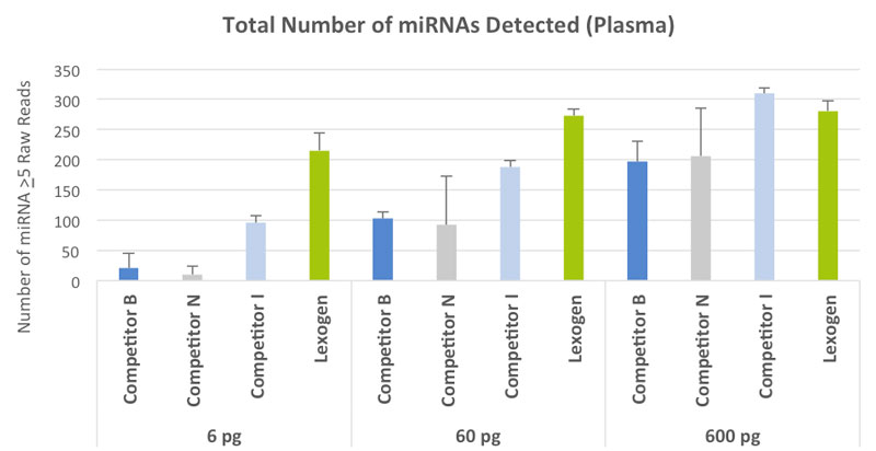 Small_RNA-Seq