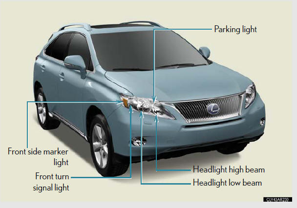 led halogen bulb diagram ford ranger wiring stereo light bulbs - do-it-yourself maintenance and care lexus rx 450h user manual ...
