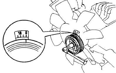 How to Adjust Valve Clearance on Lexus/Toyota 1UZFE