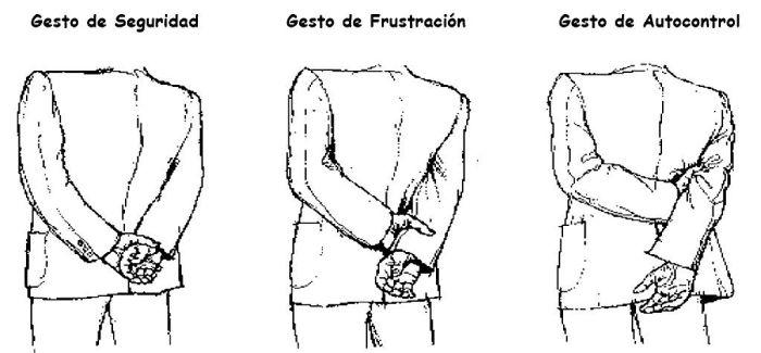 Resultado de imagen para Lenguaje Corporal. Los gestos y su significado