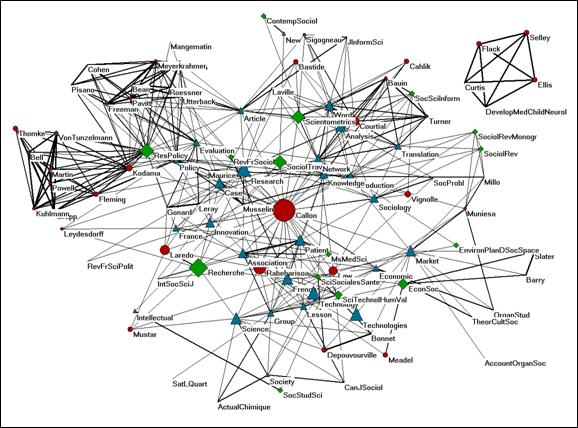 What Can Heterogeneity Add to the Scientometric Map? Steps