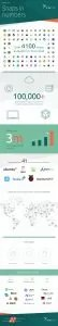infografica snap canonical