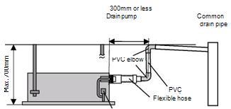 Window Air Conditioner Thermostat, Window, Free Engine