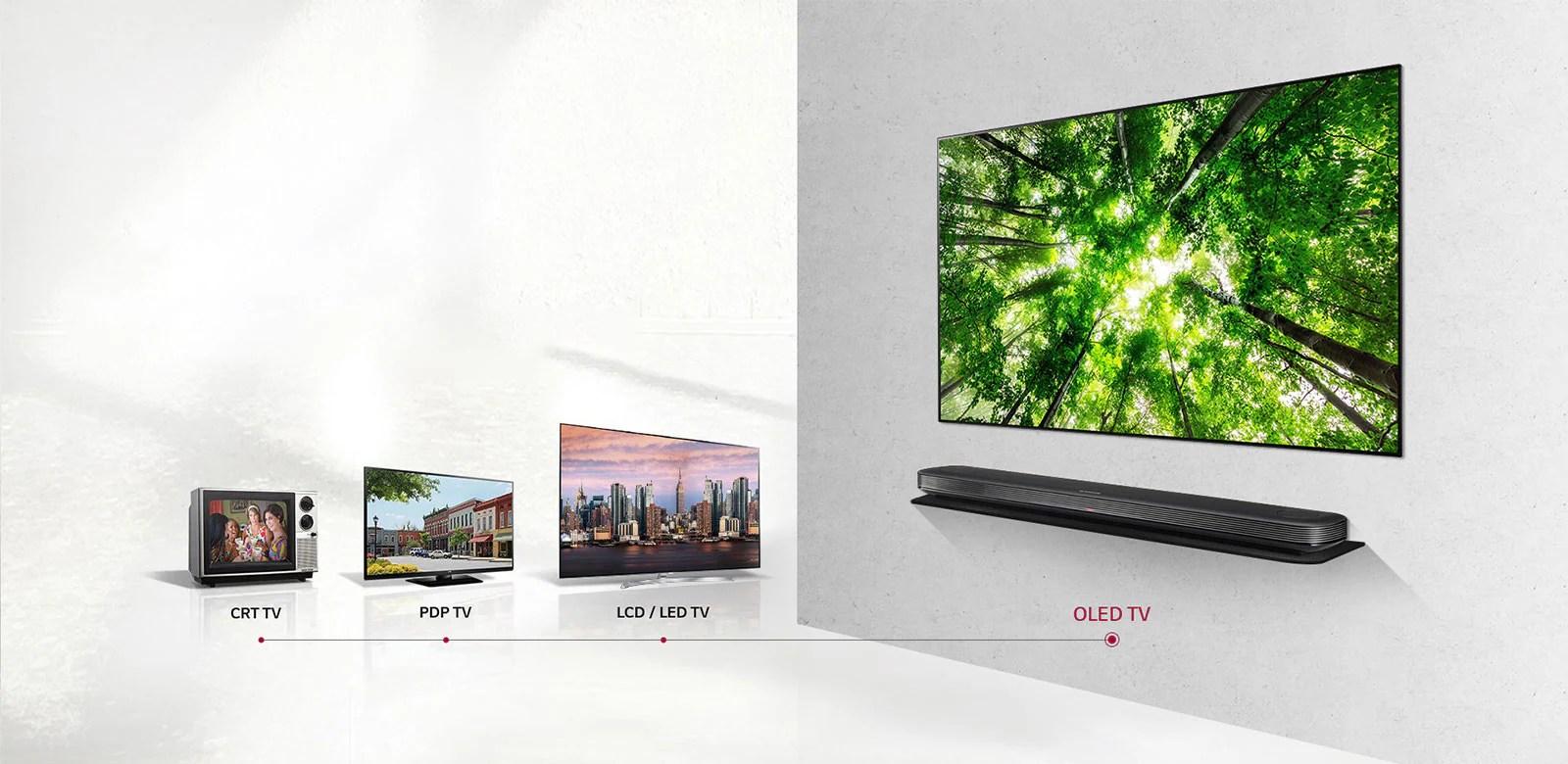 Smart TV OLED LG 4K Cinema HDR Dolby Atmos ThinQ AI | LG Brasil
