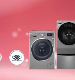 all washing machines [ 1600 x 800 Pixel ]