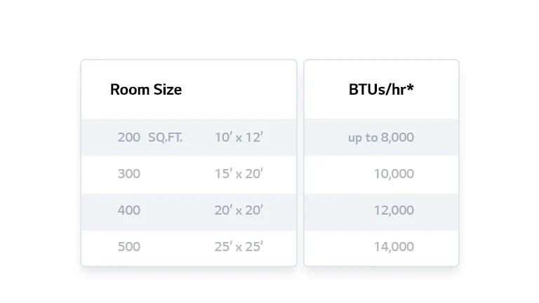 LG LP1417SHR: 14,000 BTU Heat/Cool Portable Air