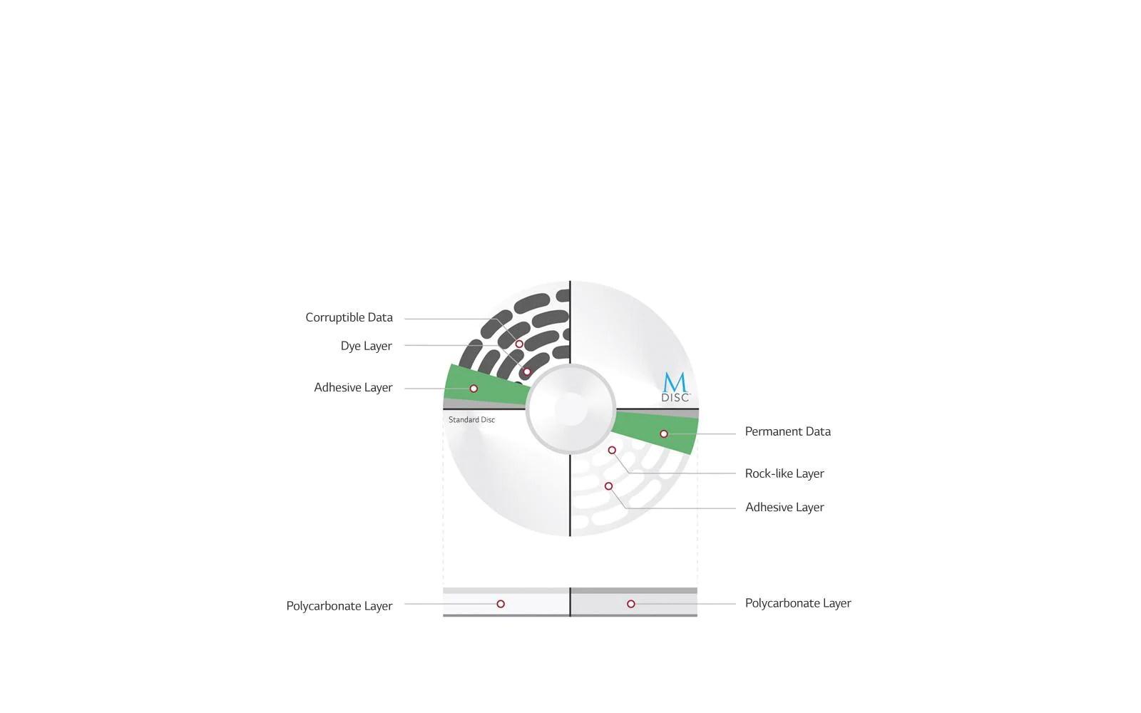 LG Internal Blu-ray Drive Ultra HD Blu-Ray Playback & M