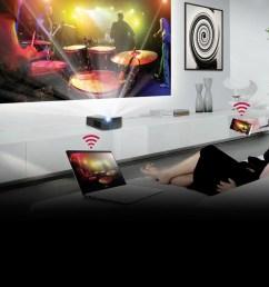 wireless connectivity [ 1600 x 1000 Pixel ]