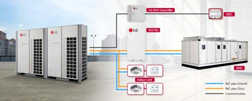 small resolution of multi v ahu connection