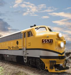 in addition to the broad assortment of narrow gauge models fans of current railroad operations have always asked for standard gauge models lgb has issued  [ 1440 x 669 Pixel ]