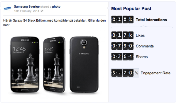 Facebook Socialbakers Most Popular Post februari 2014