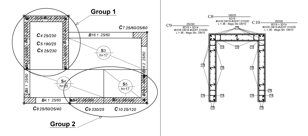 What is a group of columns? Detailing of composite cross