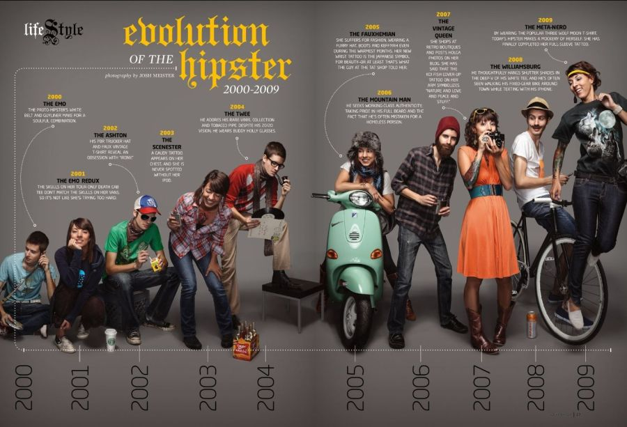 Hipster évolution