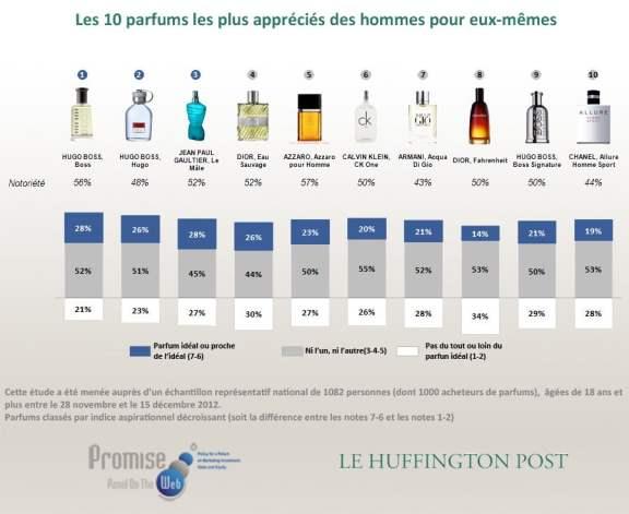 parfums-hommes-tendances-boss