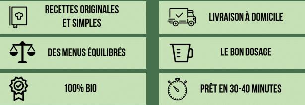 Les avantages de caisse qu'on mange