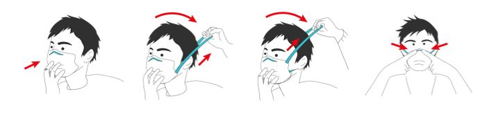 Comment porter un masque anti-virus ?
