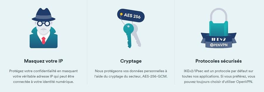 Anonymiser vos données personnelles avec un VPN comme Surfshark