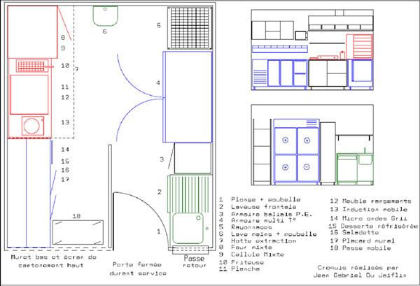 Plan de cuisine professionnelle maison design for Agencement cuisine professionnelle