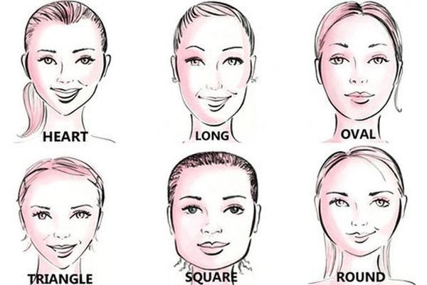 Best Haircut for Your Face Shape