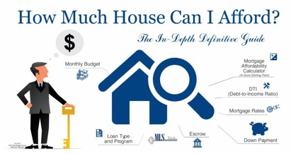 How much home mortgage can I afford