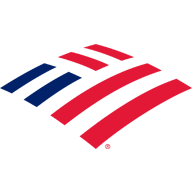 Bank of America Personal Loan