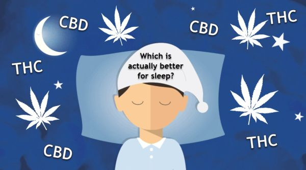 CBD THC for sleep