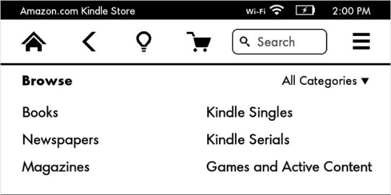 Kindle Newsstand (Amazon US)