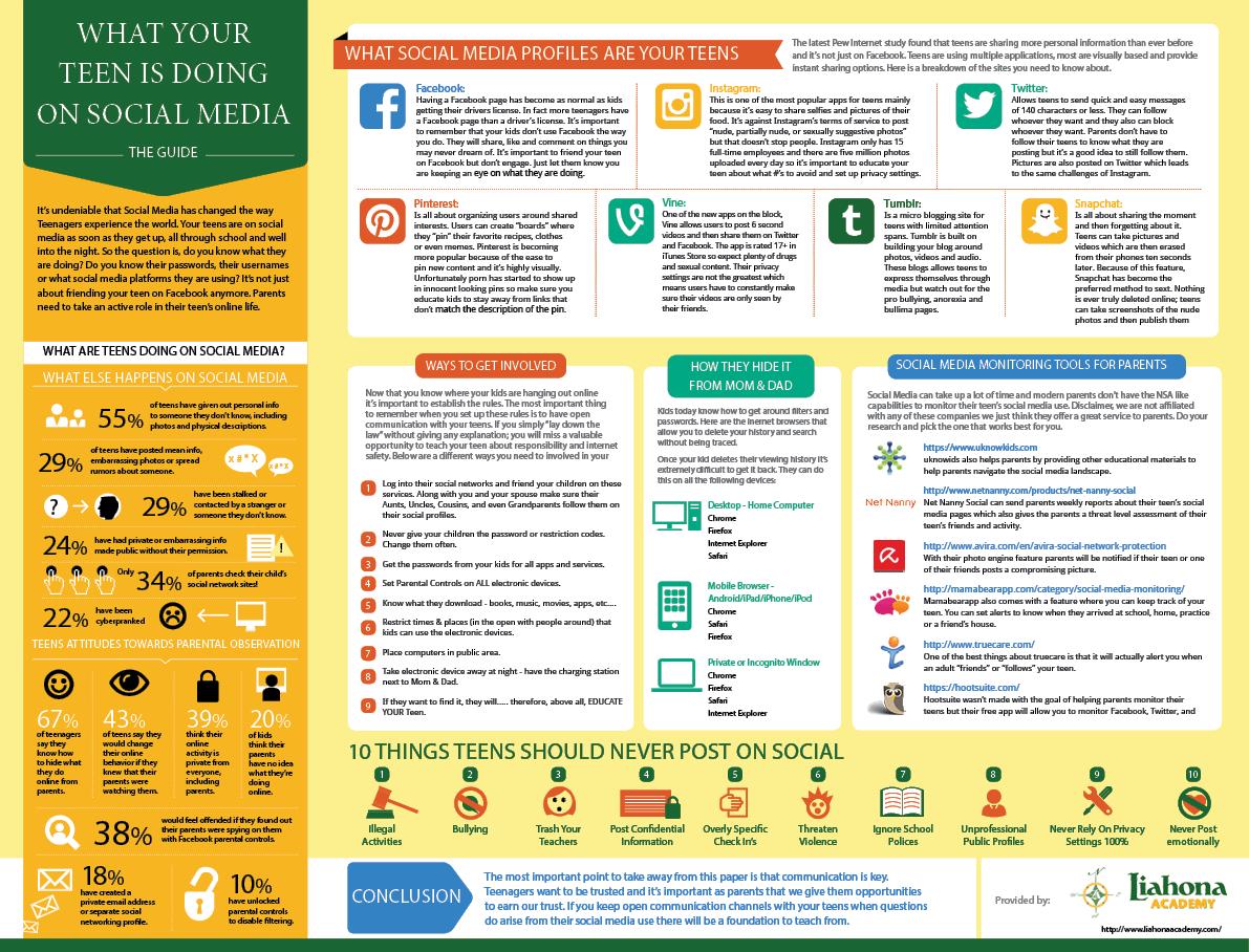 2014 Social Media Guide