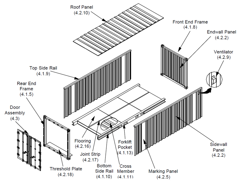 6ft/8ft/10ft Container Roof Panel