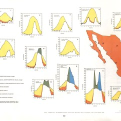 Rainfall Precipitation Diagram Vga To Rca Converter Wiring Thematic Maps Perry Castañeda Map Collection Ut