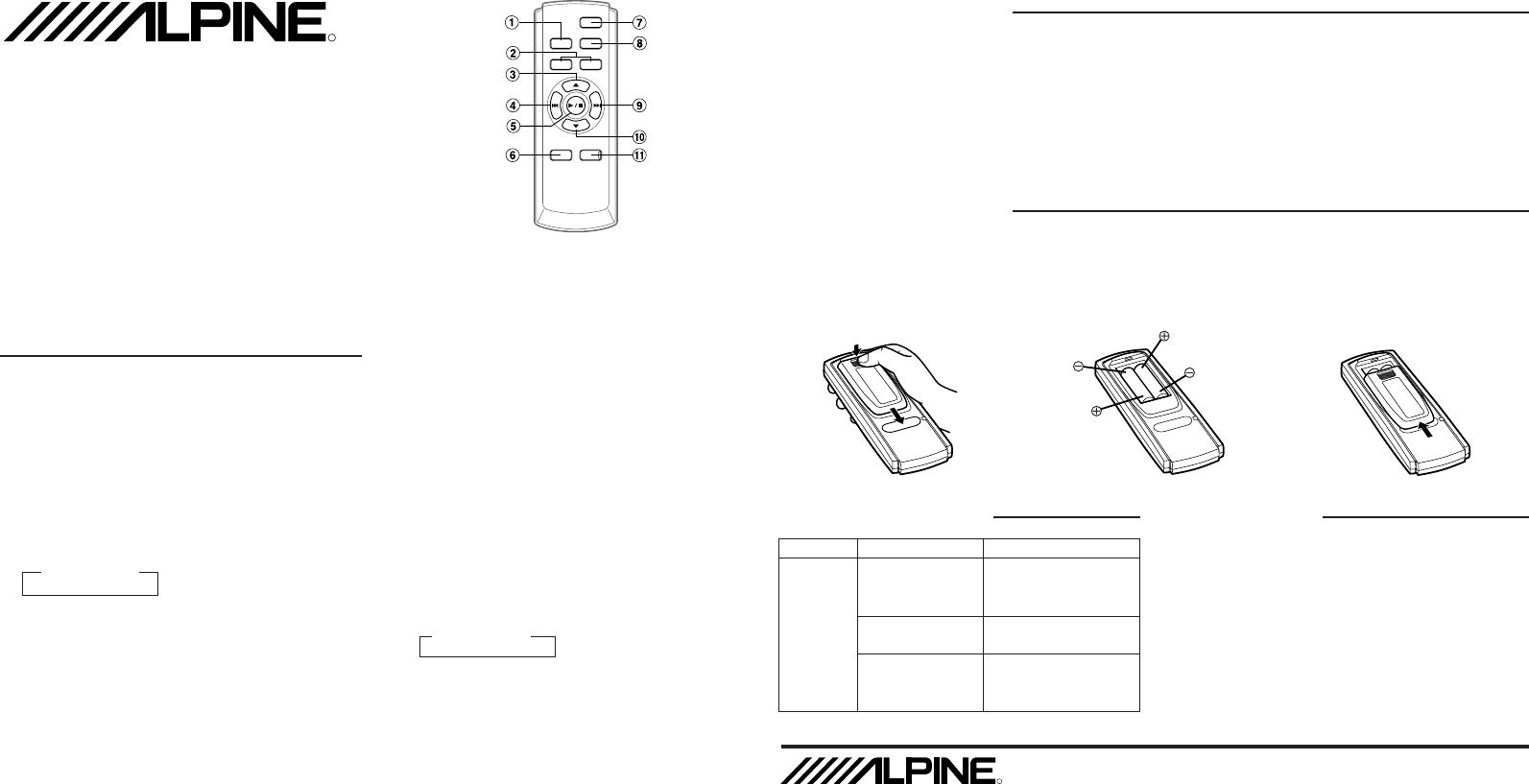Bedienungsanleitung Alpine RUE-4202 (Seite 1 von 2) (Englisch)