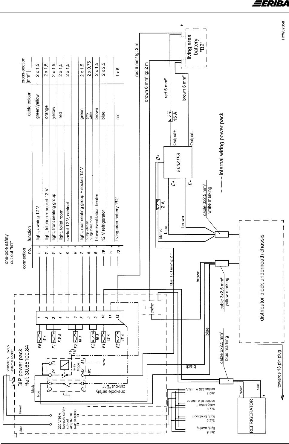 hight resolution of eriba caravan wiring diagram